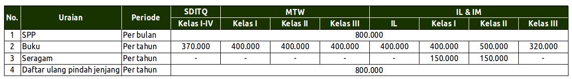 tabel-surat-ketentuan-keuangan-1415